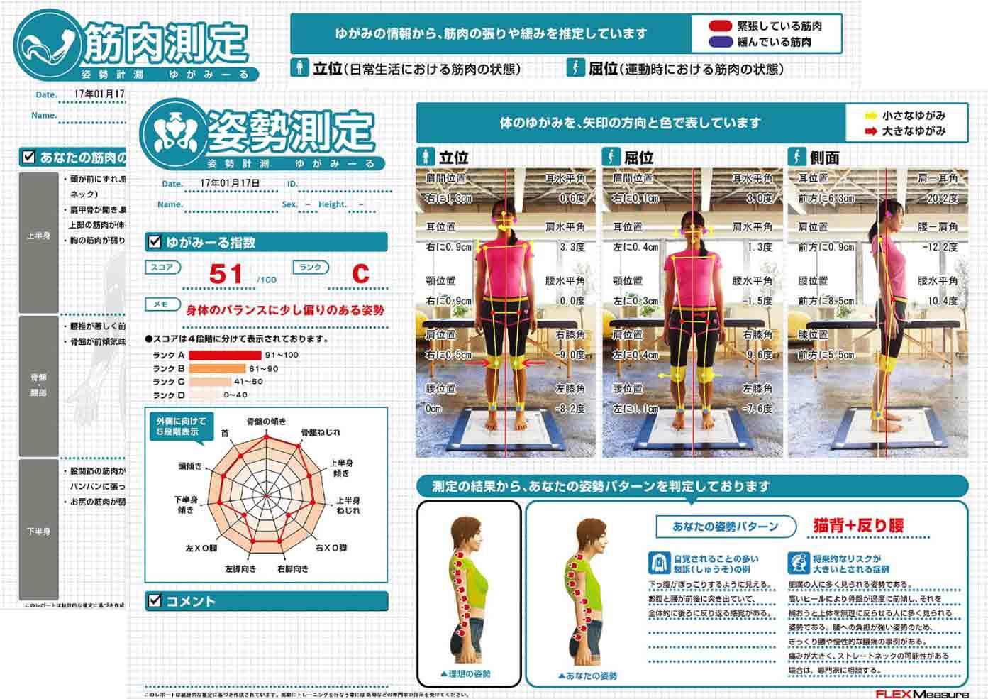 姿勢測定レポートと筋肉測定レポート
