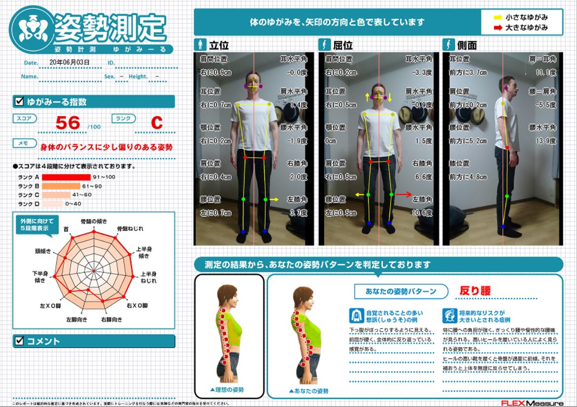 姿勢分析オンライントレーニング